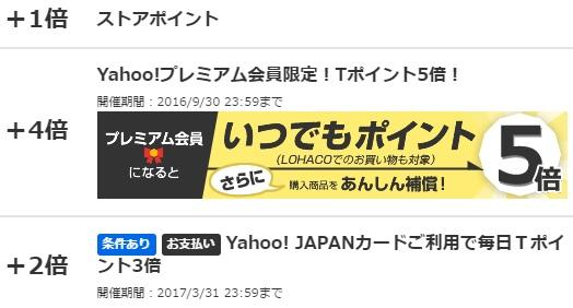 Yahoo!ショッピングの買い物の倍率