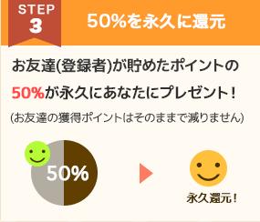 永久に50%還元