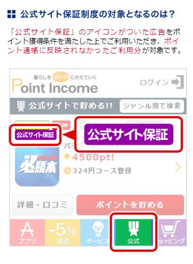 公式サイト保証 ポイントインカム