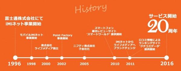 ライフメディアは20周年記念! (1)