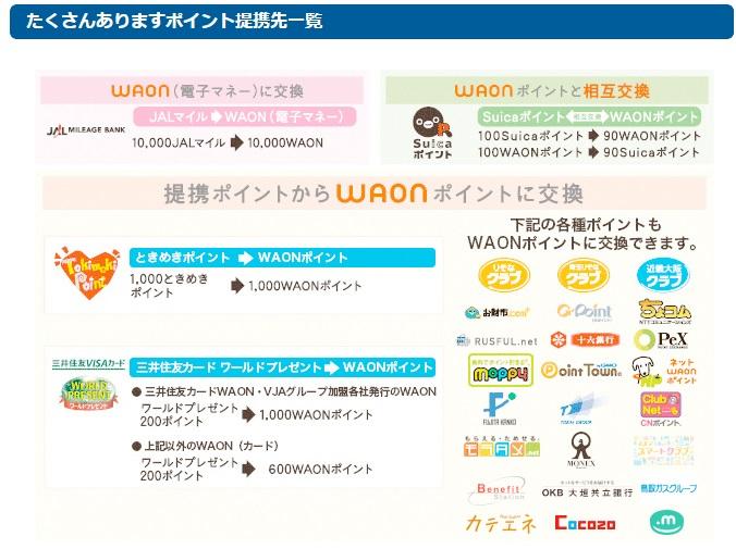 WAON提携サイト