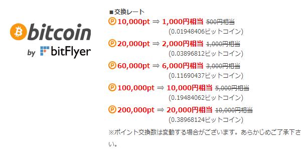 bitcoinのbitFlyer