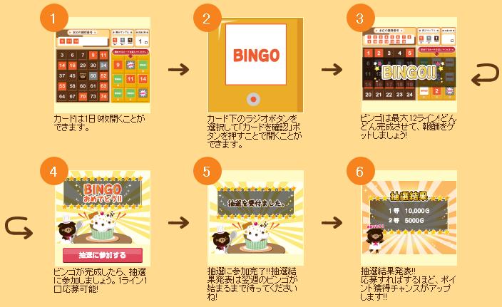 bingoルール