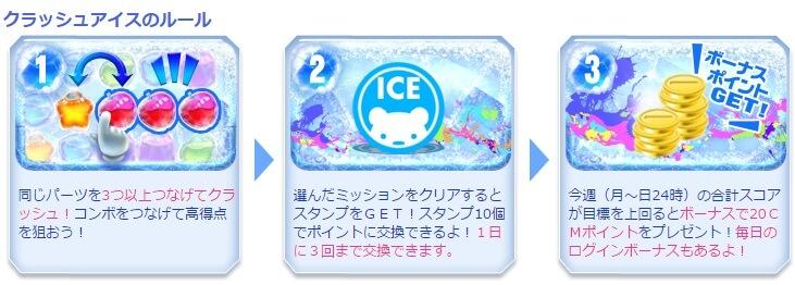 クラッシュアイスのルール (1)