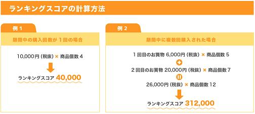 ちょびリッチ-DHC-ランキング