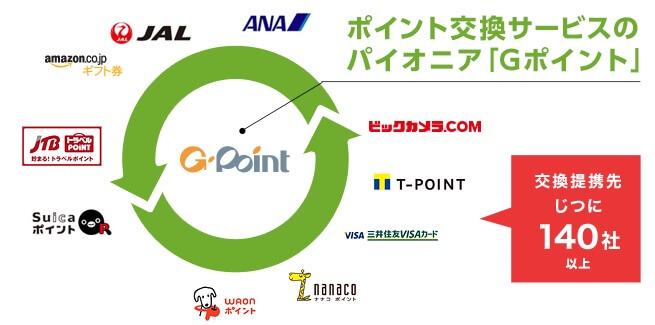 Gポイントは140種類以上のポイント交換先 (1)