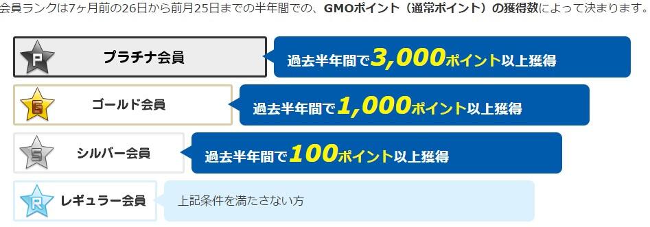 gmo-rank2