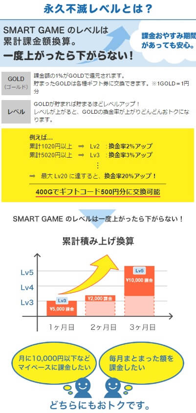 smartgame-app2 (1)