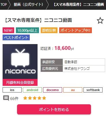 i2ipoint-niconico