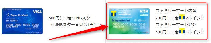 japan-net-debitt