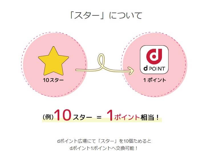 dhiroba-star
