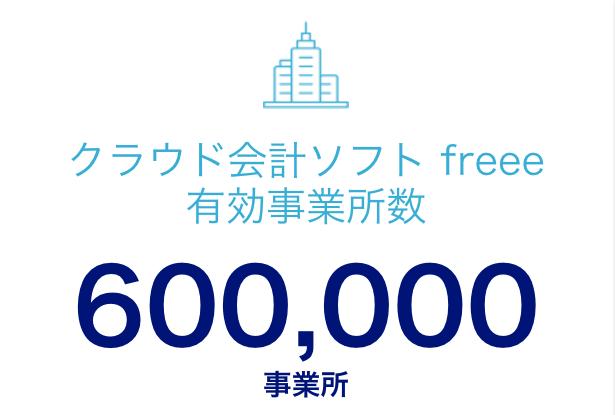 freee-jigyousyasuu600000