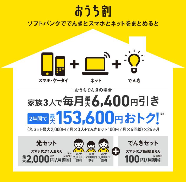 softbank-outi-wari