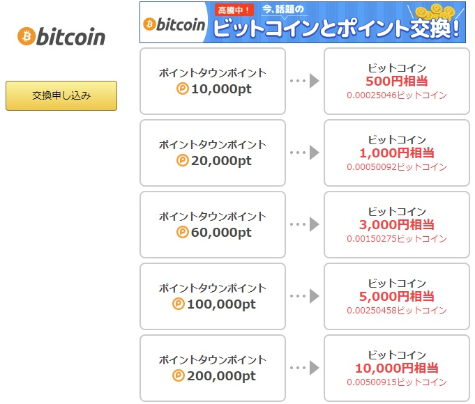 bitcoin-koukan