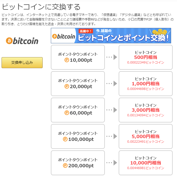 bitcoin-pointtown