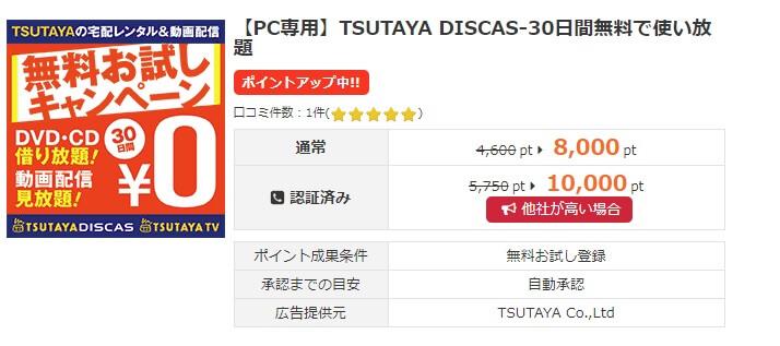 i2ipoint-tsutaya-discas