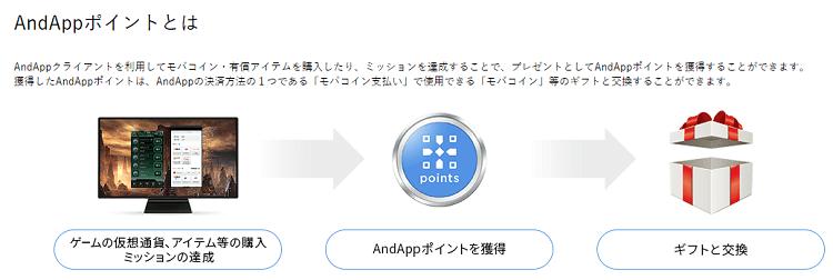 andapp-point-1