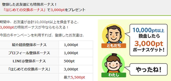 i2ipoint-tokubetu0228
