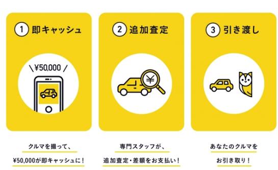 cash-kuruma