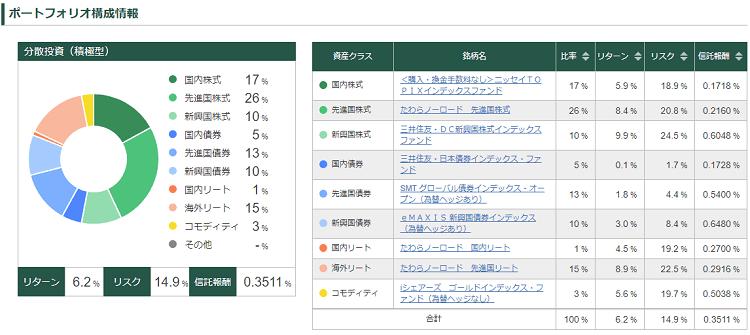 matui-syouken-po-toforio