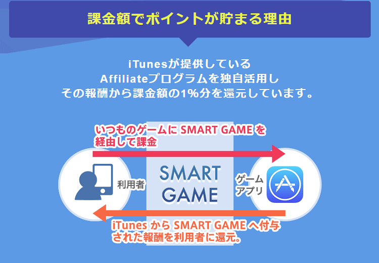 smart-game-itunes1