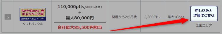 softbank-hikari-pointtown1 (1)