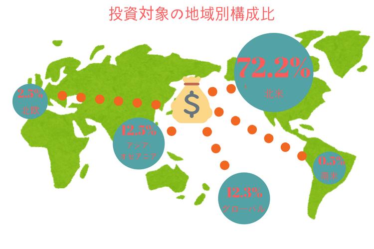 tousi-global