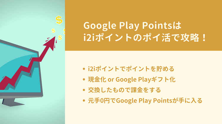 google-play-point-and-i2ipoint