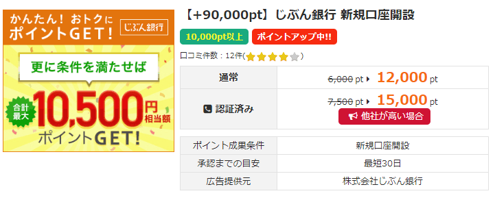 i2ipoint-jibun-bank