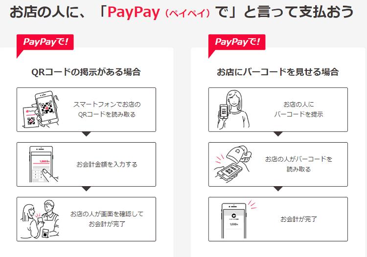 paypay-siharai