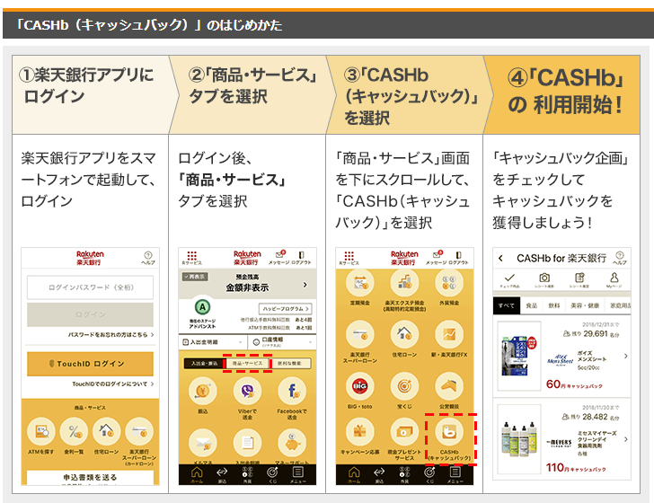 cashb-for-rakuten-bank1