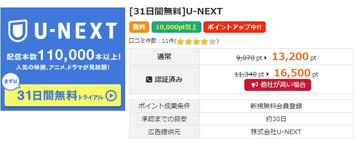 u-next-i2ipoint