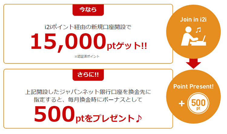japan-net-bank-i2ipoint-3