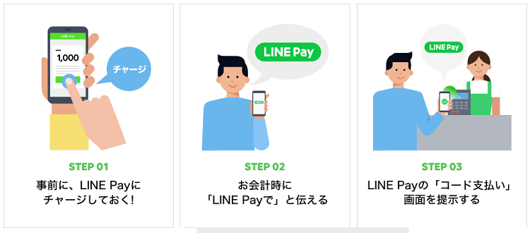 line-pay-siharai