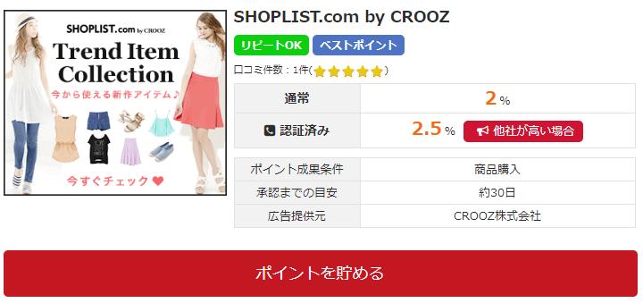shoplist-i2ipoint