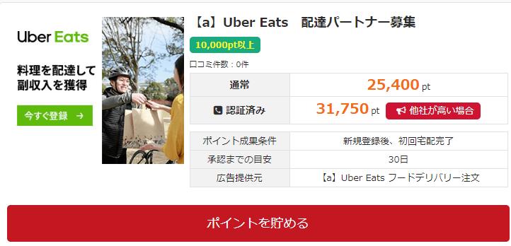 uber-eats-i2ipoint2
