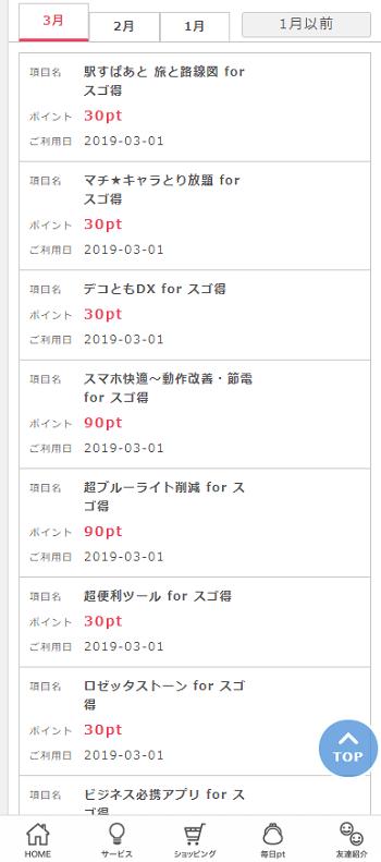 pointi-sugotoku201903-1