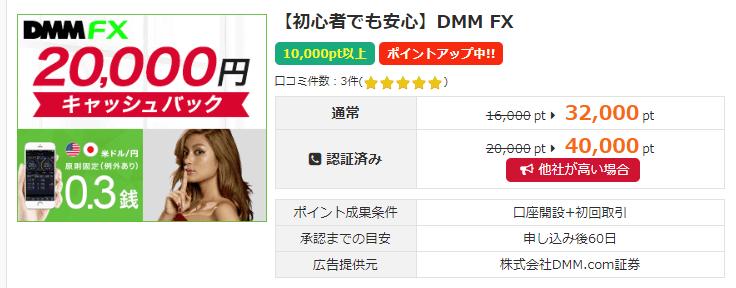 dmm-fx