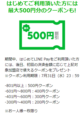 linepay-coupon