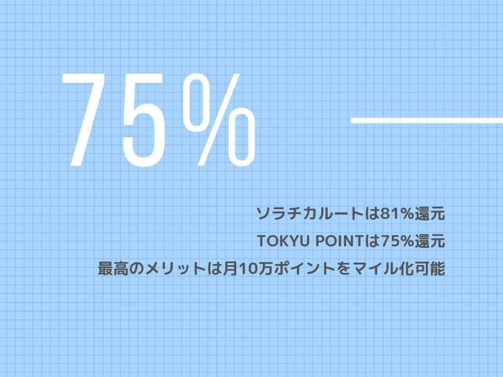tokyu-point-1