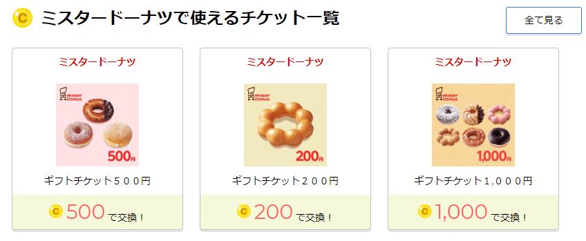 itsmon-misudo