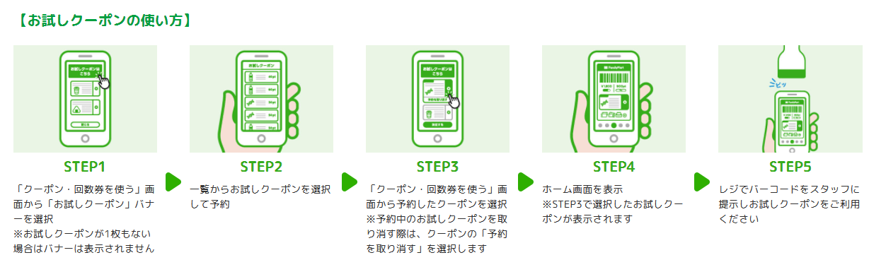famipay-coupon