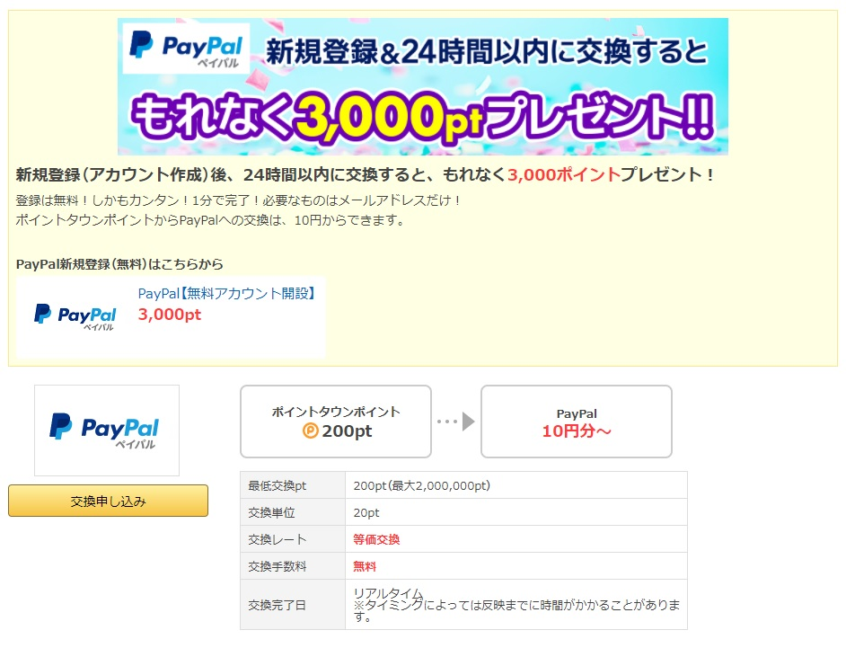 pointtown-paypal-acount